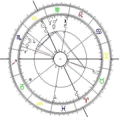 Radix der Astrologin Petra Dörfert